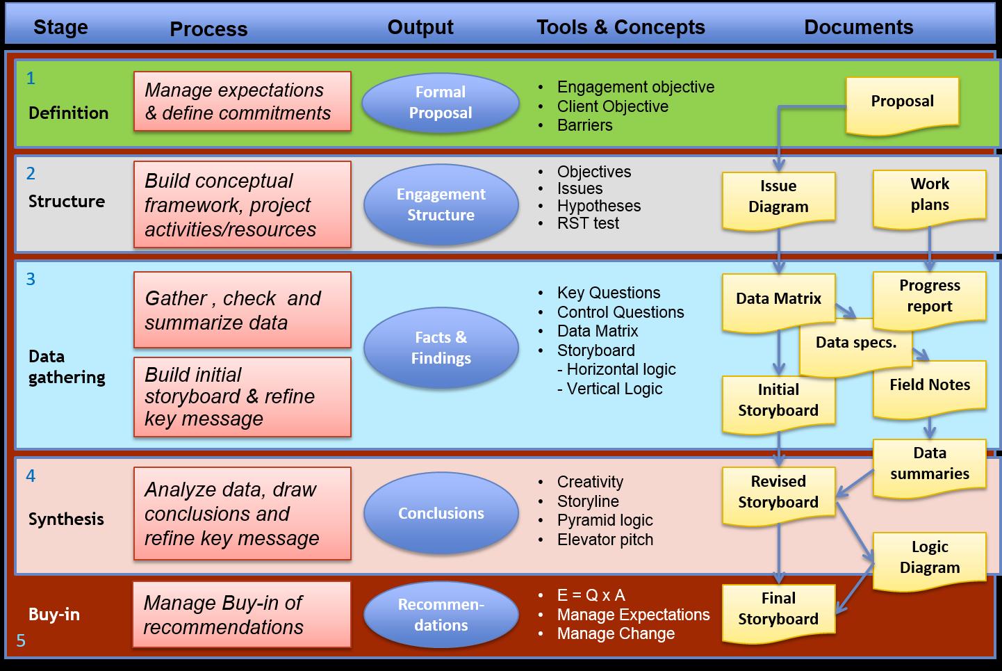 IBC Framework