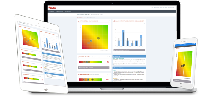 Envolve dashboards