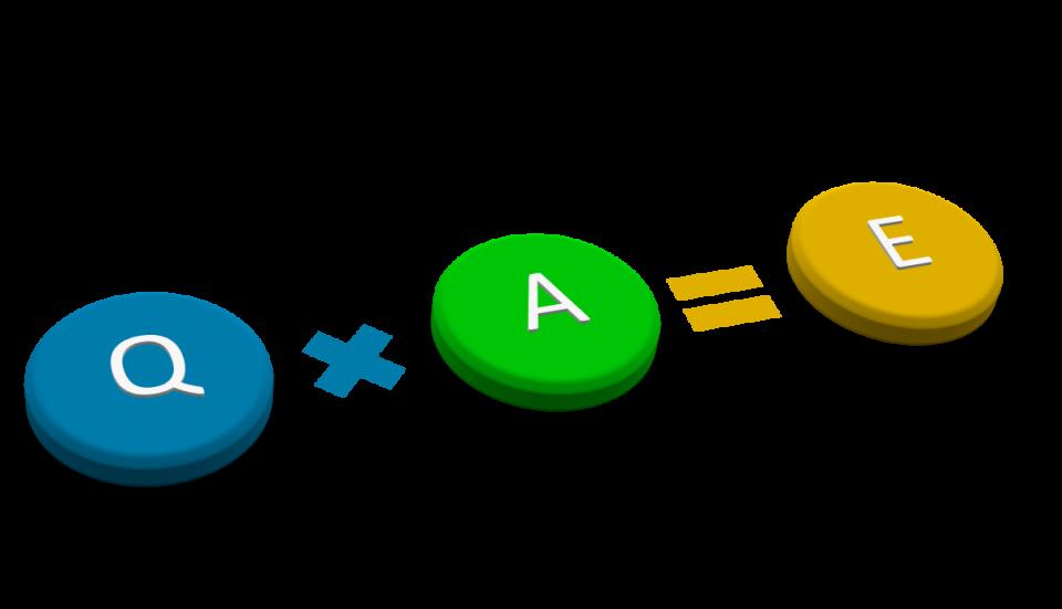 E = Q x A